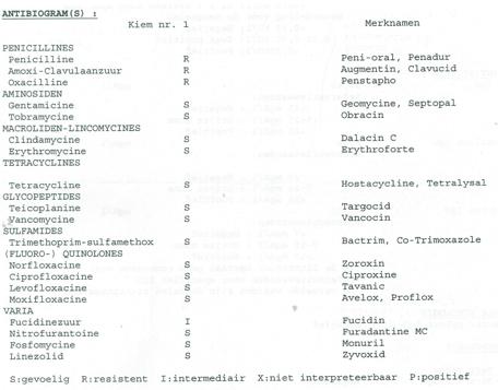 MNIT_surinfecties